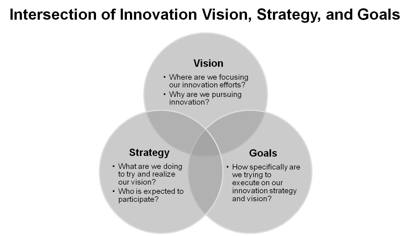 organizational goals strategies and tactics Package your content so that it can be shared broadly with all departments in your organization variety of tactics to your core purpose and strategic goals.