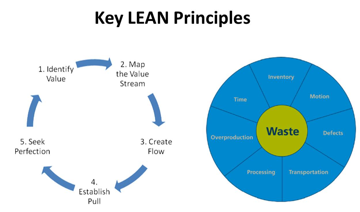 Announcing A New Lean Innovation Series on toyota tools