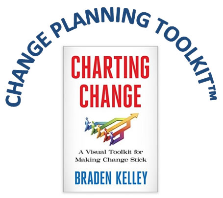 Get Your 10 Free Change Planning Tools