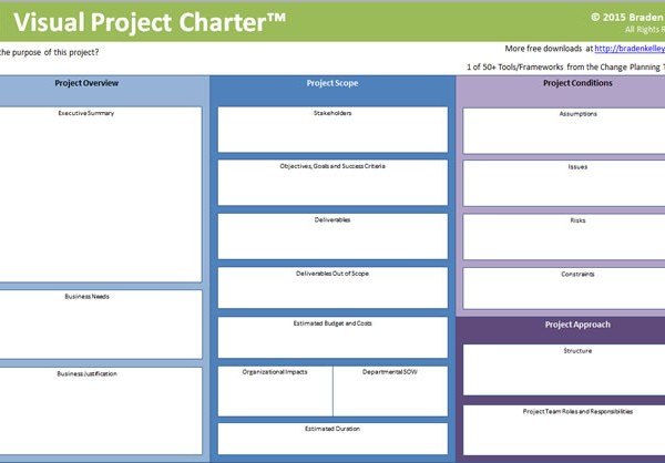 Visual Project Charter™