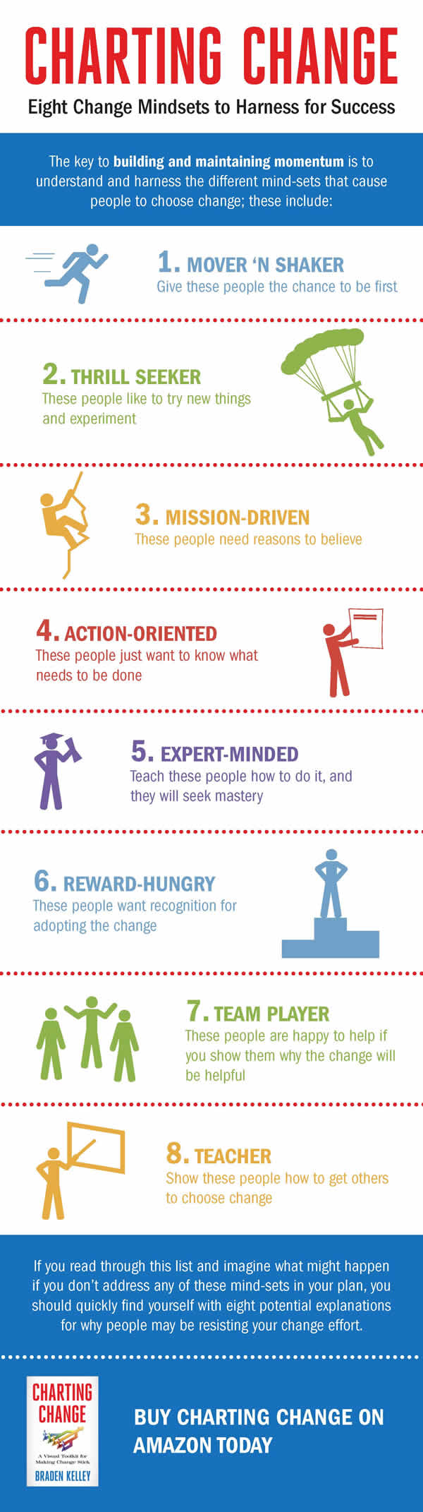 Eight Change Mindsets Infographic