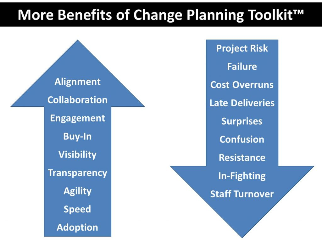 Change Planning Toolkit Benefits