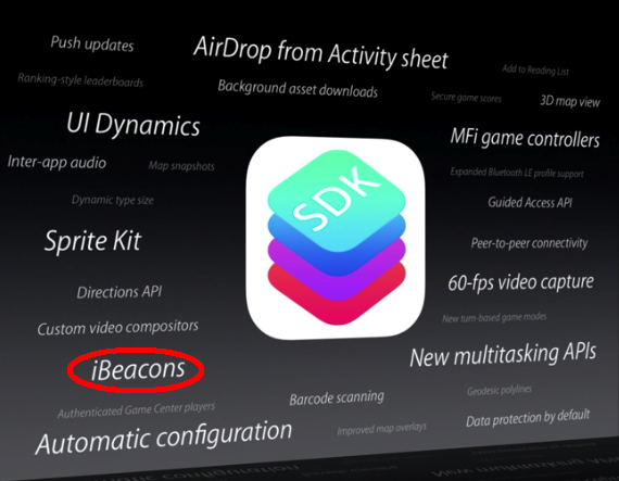 iBeacons mention on WWDC slide