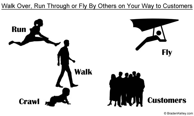 The Flawed Crawl Walk Run Methodology