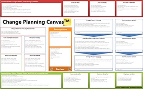 Change Planning Canvas
