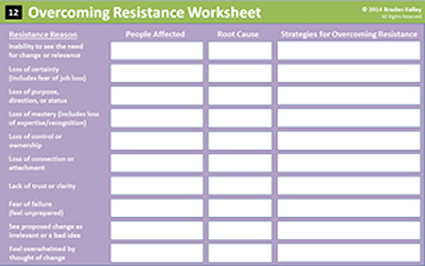 Overcoming Resistance Worksheet