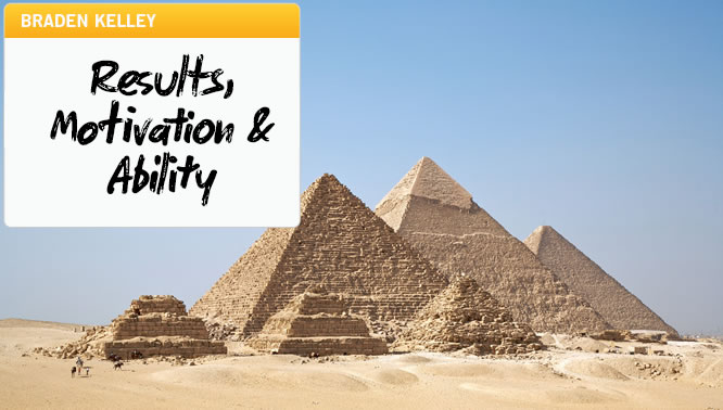 Pyramid of Results, Motivation and Ability
