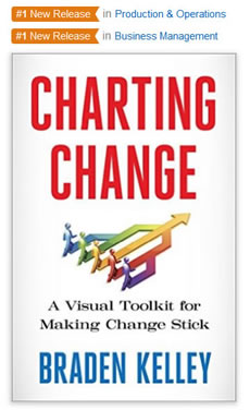 Charting Change is Number One