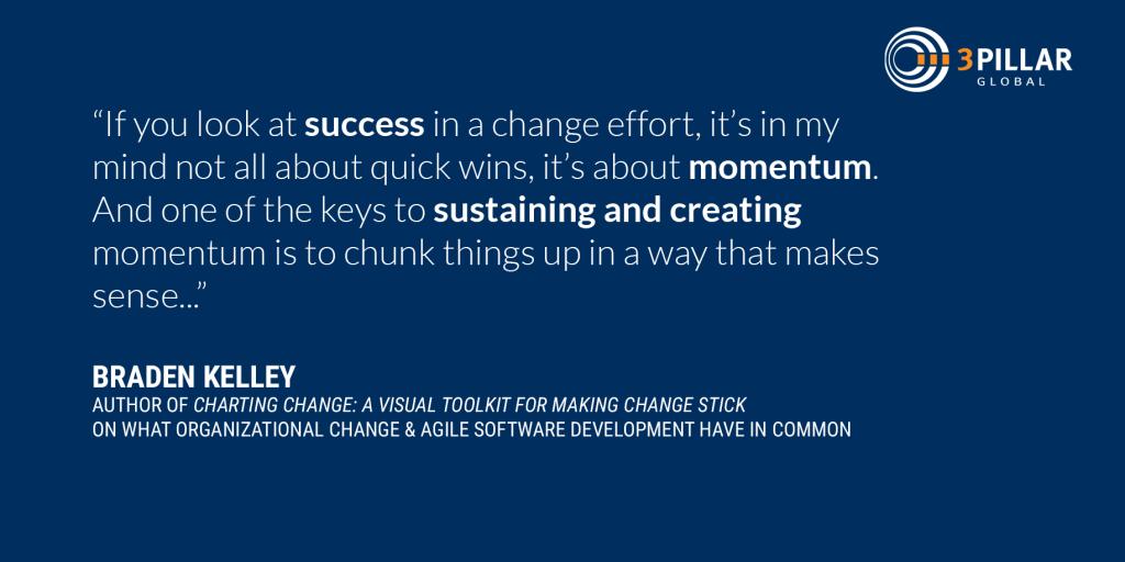Charting Change Quote Braden Kelley