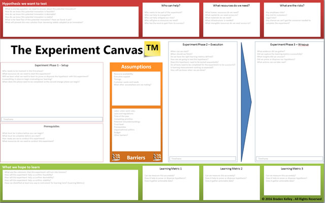 The Experiment Canvas
