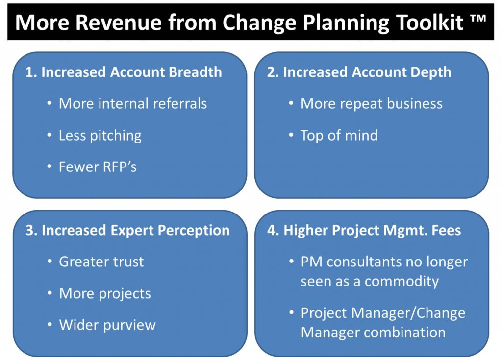 Change Planning Toolkit Benefits for Consulting Firms