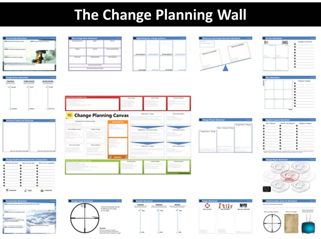 Change Planning Wall