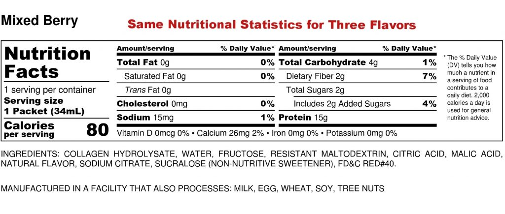 Progressive Protein Nutrition Facts