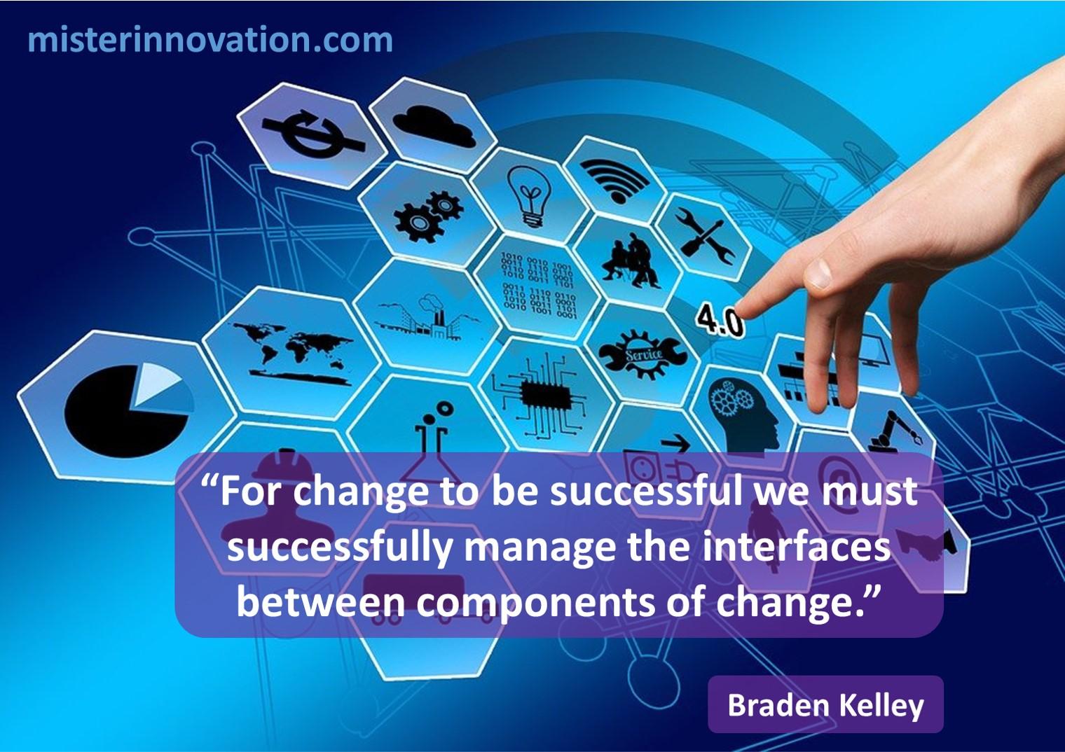 Change Interfaces