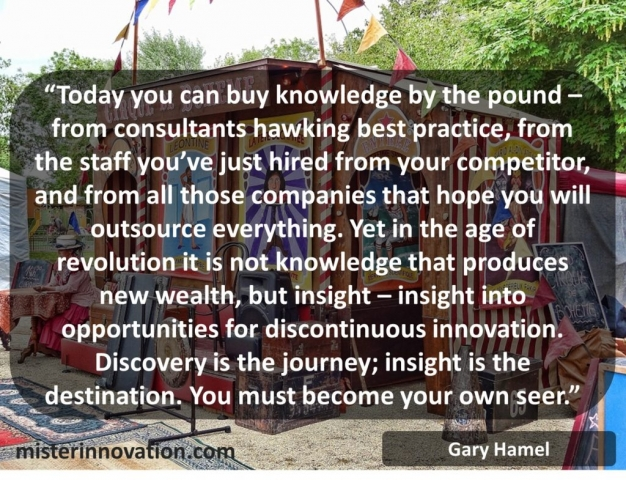 Gary Hamel Quote on Discovery and Insight