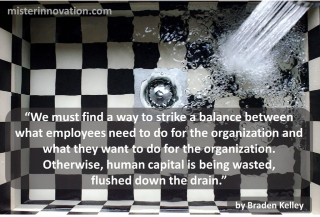 Human Capital Wasted Quote from Braden Kelley