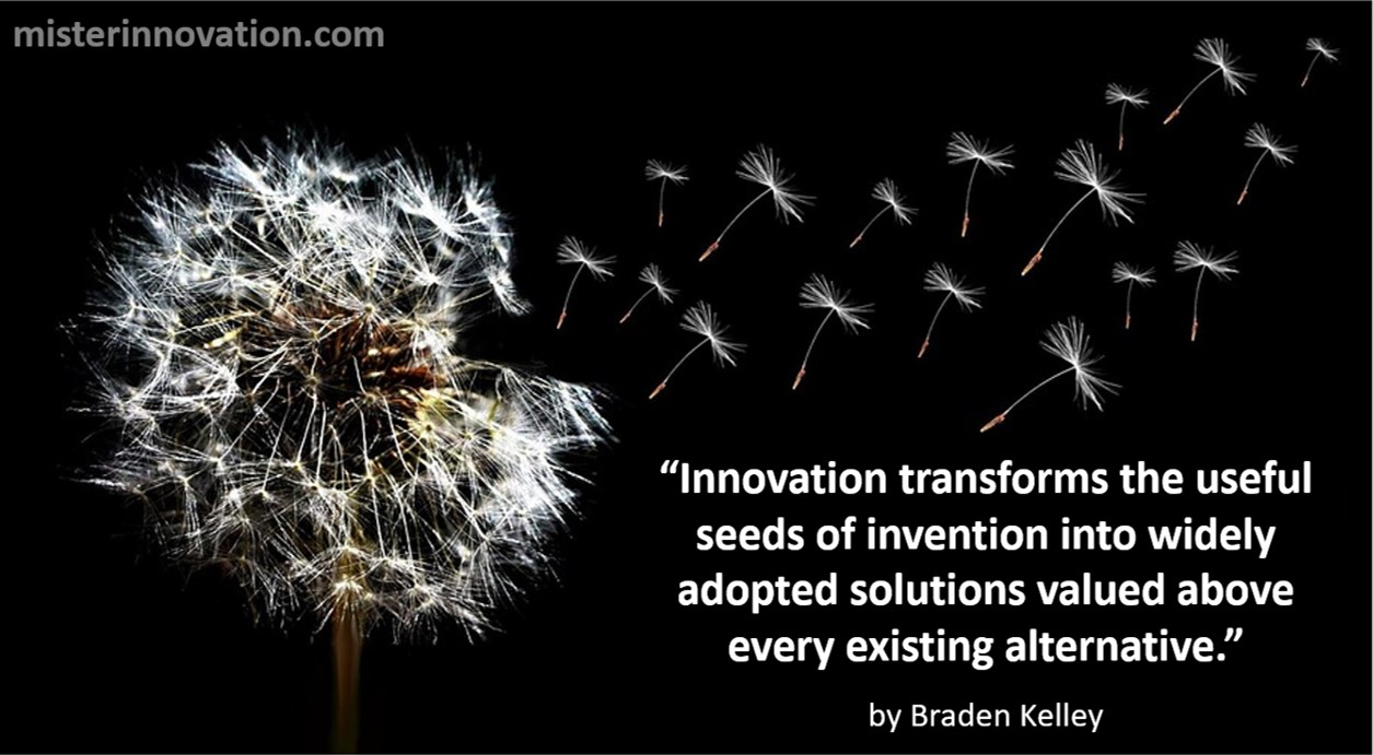 Innovation Definition of Braden Kelley