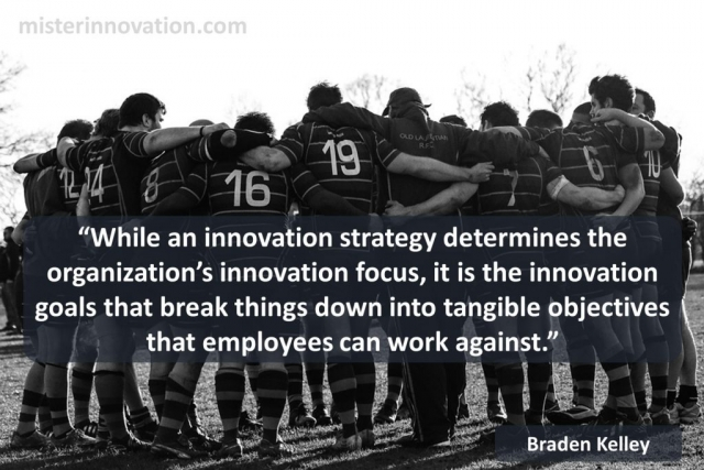 Innovation strategy and innovation goals quote from Braden Kelley