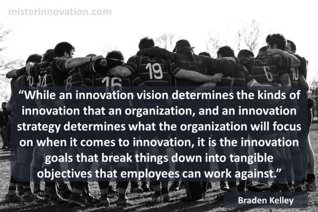 Innovation Vision Goals and Objectives Quote from Braden Kelley