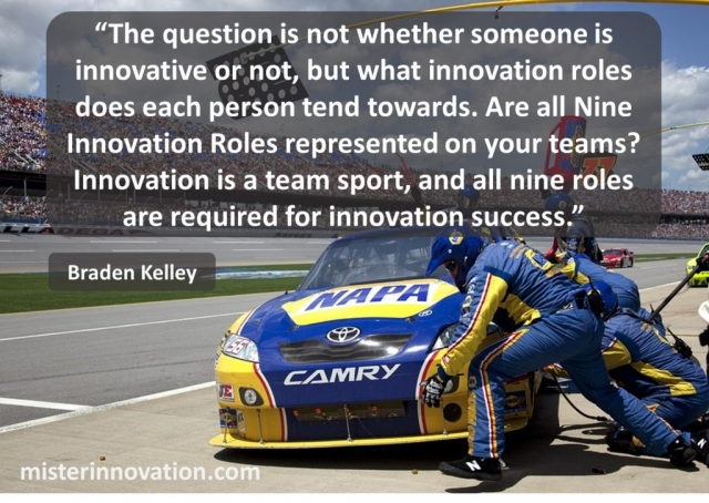 Innovation is a Team Sport Quote from Braden Kelley