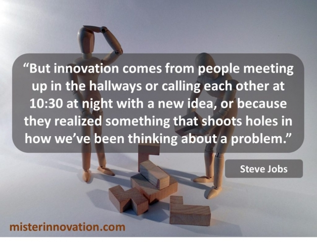 Steve Jobs Quote on Innovation Meeting Thinking and Problems