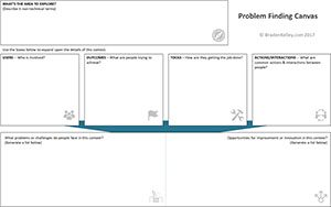 Problem Finding Canvas