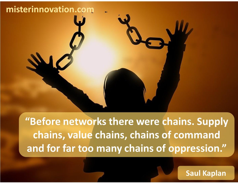Saul Kaplan Chains