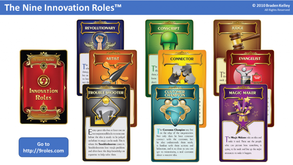 Nine Innovation Roles