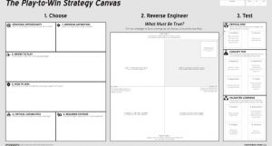 Play-to-Win Strategy Canvas
